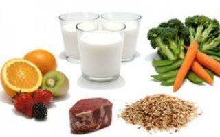 Диета при колите в стадии обострения - питание и рецепты