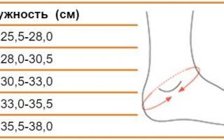 Ортез голеностопный полужесткий