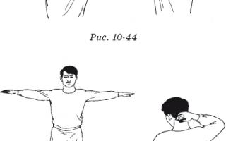 Упражнения при боли в плечевом суставе