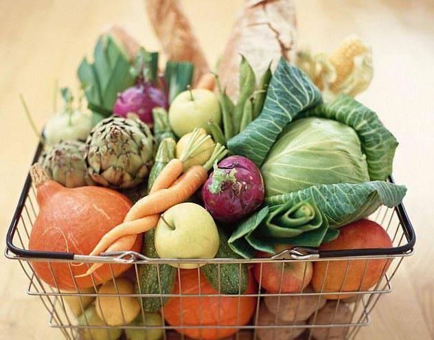 Что можно есть при подагре и что нельзя пример меню на неделю