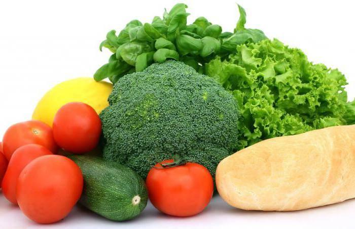 питание при подагре диета