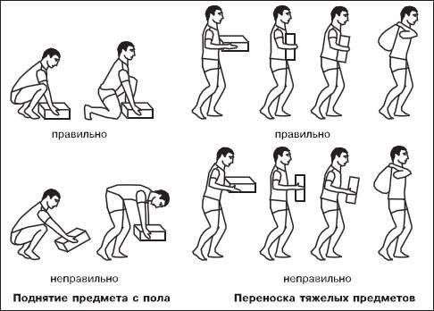 Правильная переноска и поднятие тяжестей