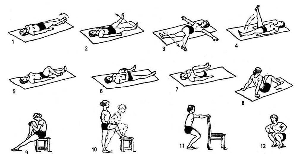 Упражнения после эндопротезирования дома