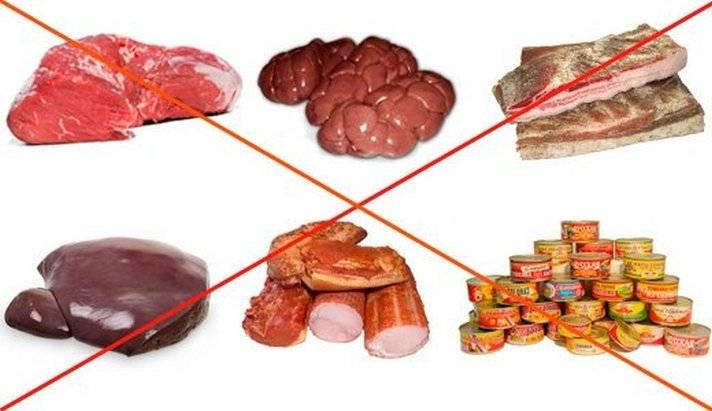 Продукты которые нельзя есть при подагре