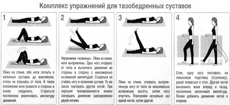 Комплекс упражнений для тазобедренных суставов