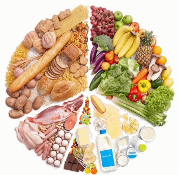 Соблюдение диеты при ревматоидном артрите