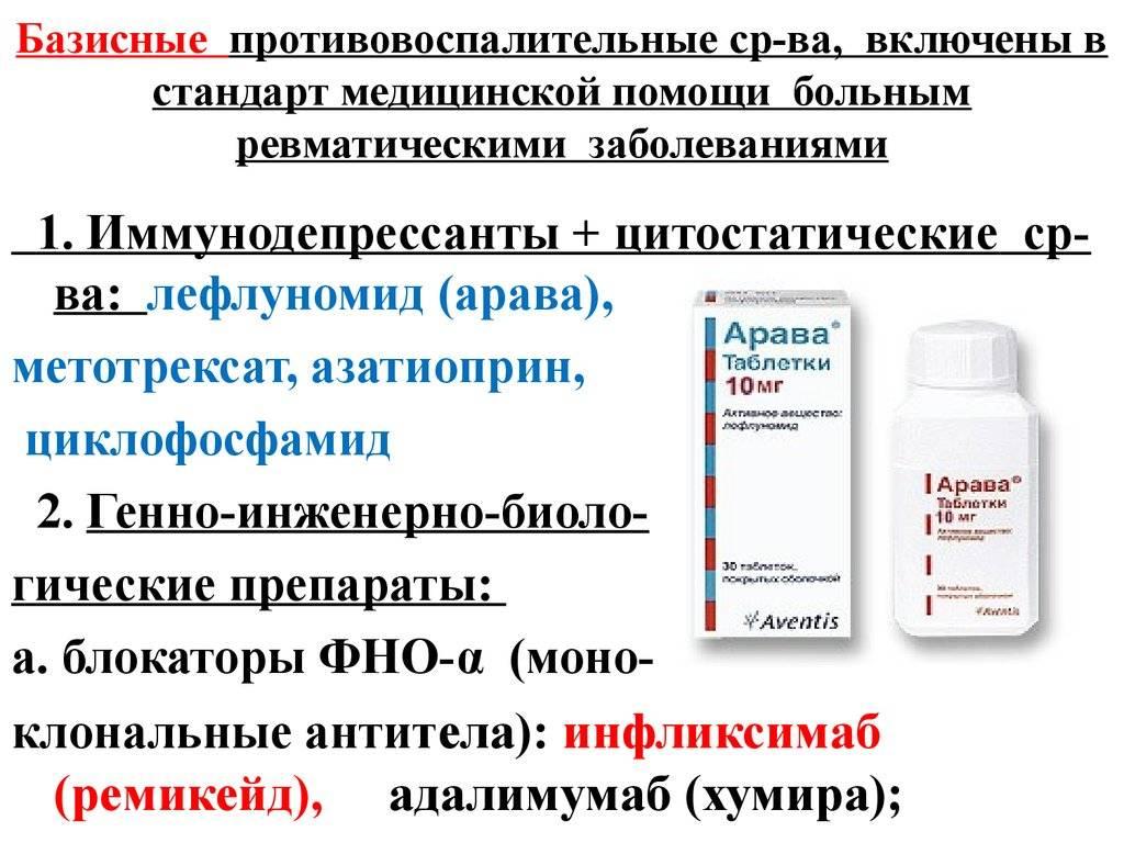 Базисные противовоспалительные средства