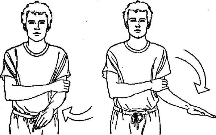вправление вывиха локтевого сустава