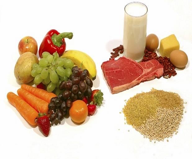 питание при артрозе стопы