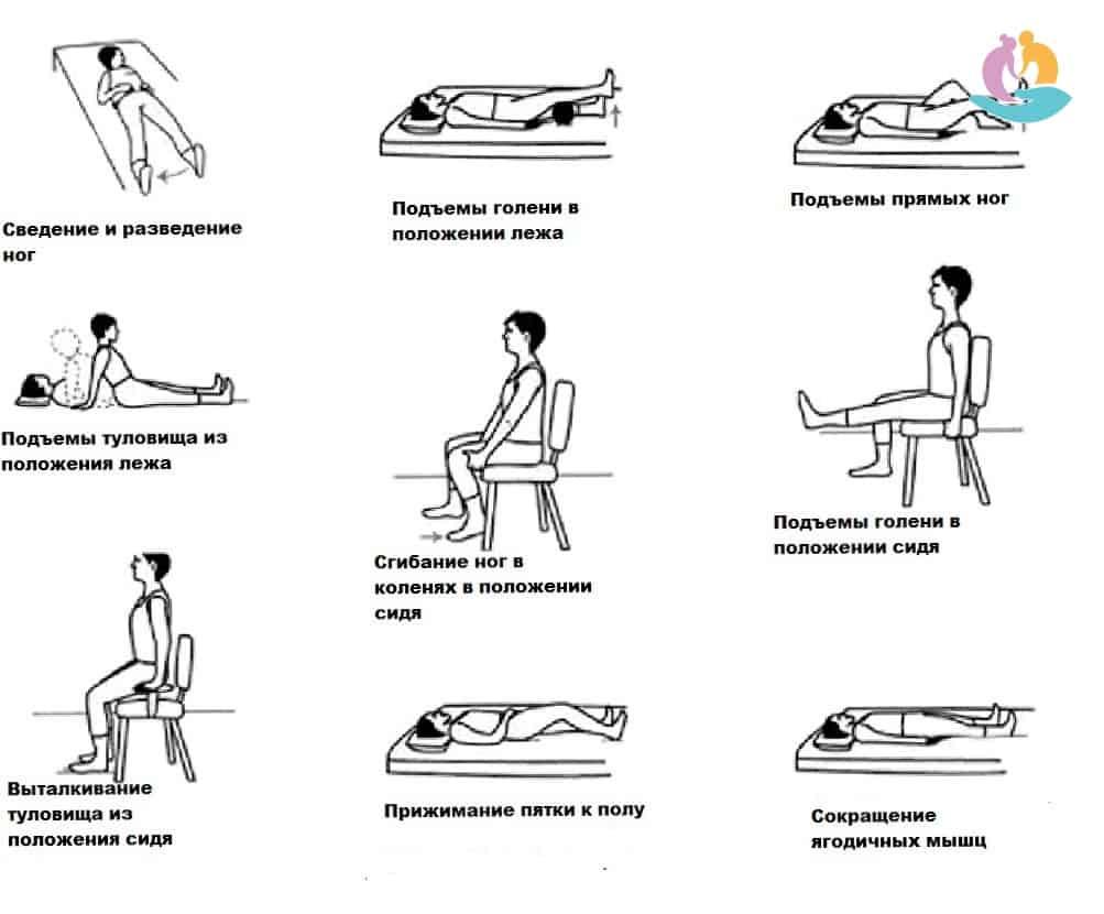 Лфк тазобедренного сустава после эндопротезирования тазобедренного сустава дома